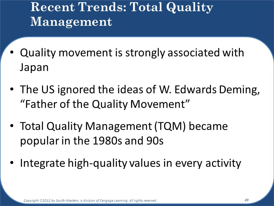 Recent Trends: Total Quality Management
