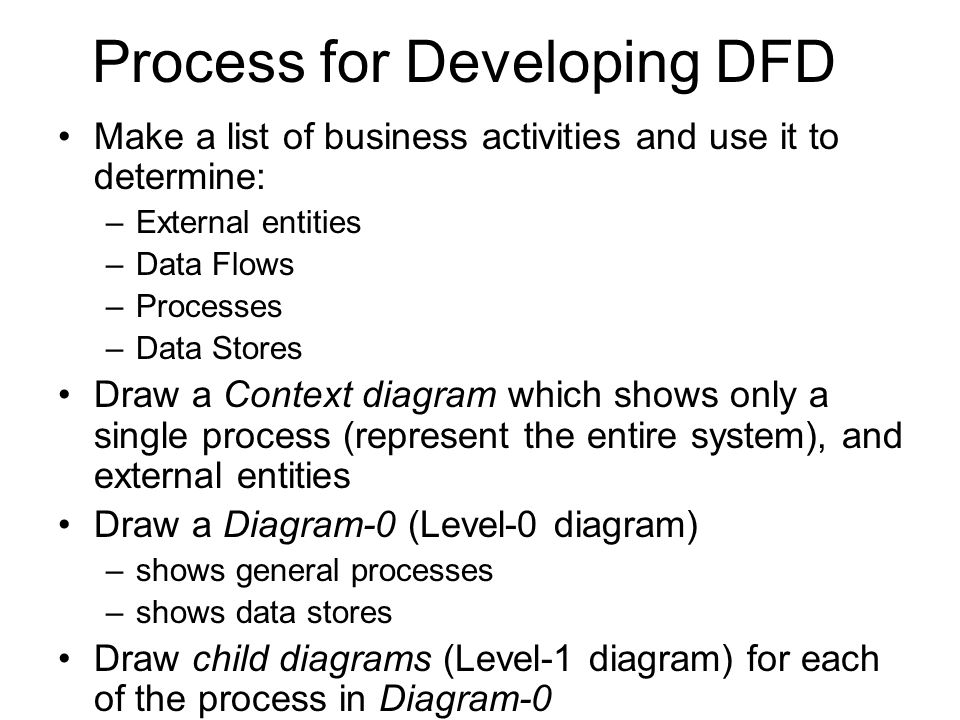 process for developing dfd - Context Diagram In Software Engineering