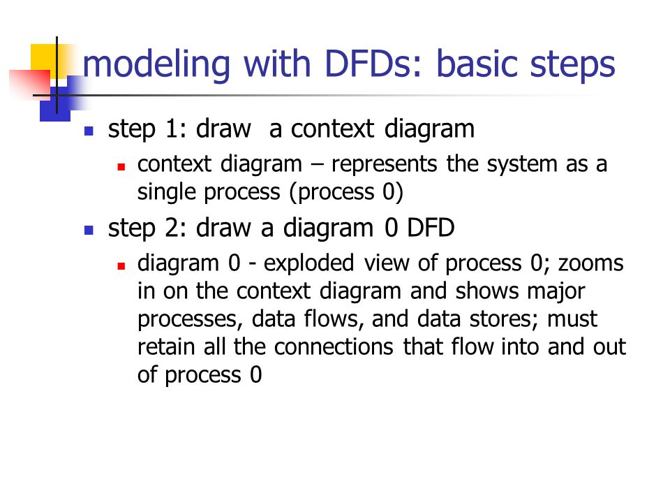 process modeling context diagrams and data Dfd includes a mechanism to model the data flow 86 4 data flow diagram (1) activity/process the context diagram is the dfd of the scope of an.