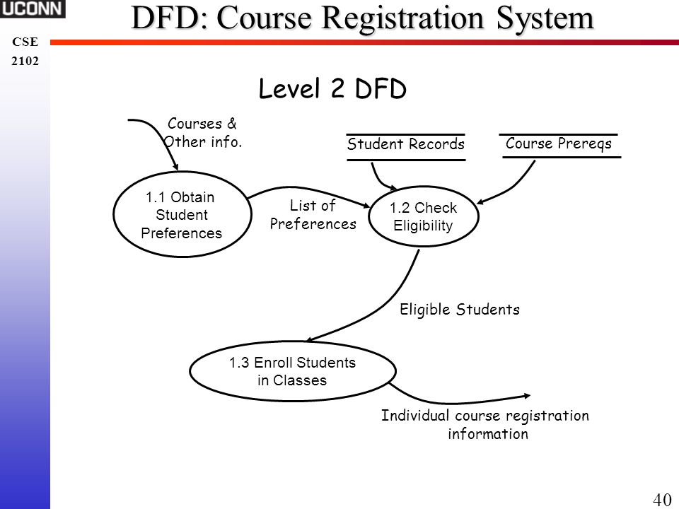 function of enrollment system Simple enrollment system version 10 in this application i also created a function that will generate enrollment form of the student enroll in a particular.