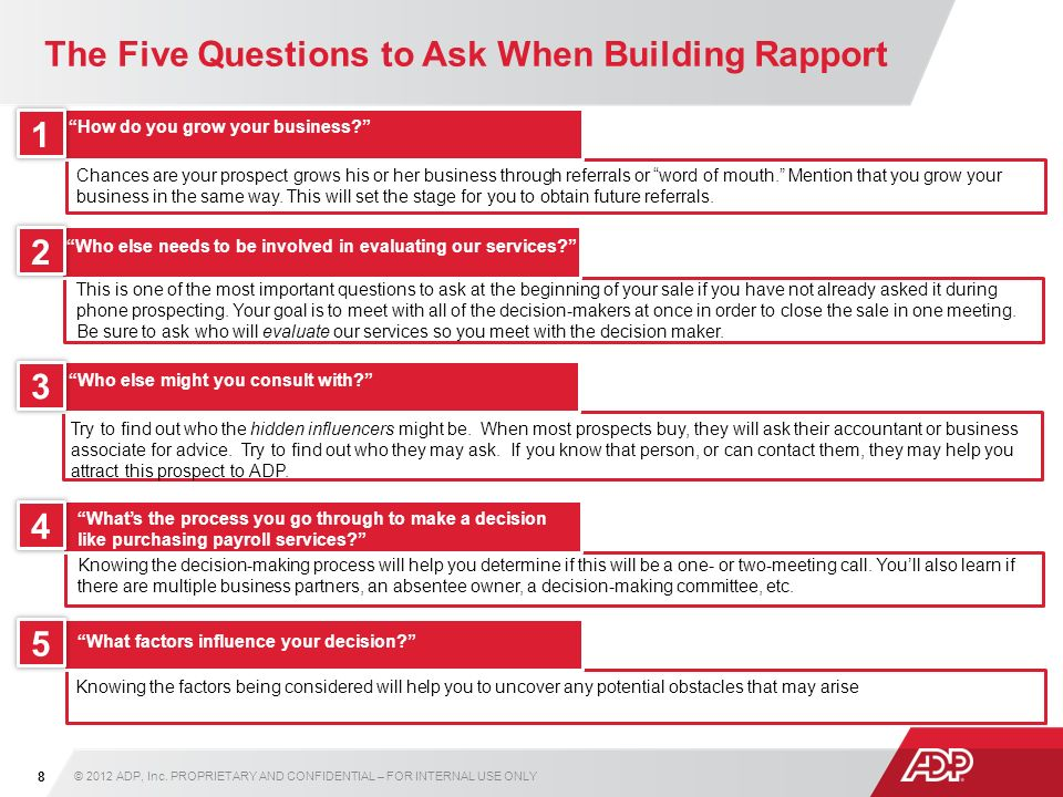 7 questions to ask a small business lender florida capital for Questions to ask a home builder