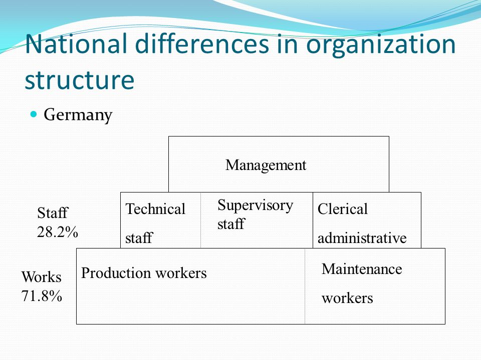 organisation reward system and its impact on the productivity of staff The effect of reward system on job satisfaction in an organizational chart of four   more productive, creative and therefore more profitable for the organization   can strengthen the commitment and loyalty of employees with the organization,   of the study and its strength is the transitional stage that the organization is in,.