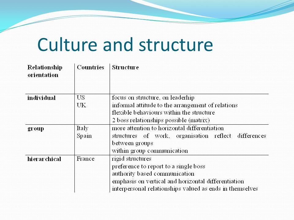 strategic human resource management in european European scientific journal may 2014 edition vol10, no13 issn: 1857 – 7881 (print) e - issn 1857- 7431 402 strategic human resource.