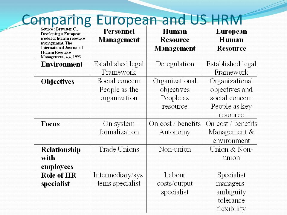 hrm in japan usa and europe By focusing on us- and japanese-hr practices, we conceptualize the  in india in comparison to their us and european counterparts.