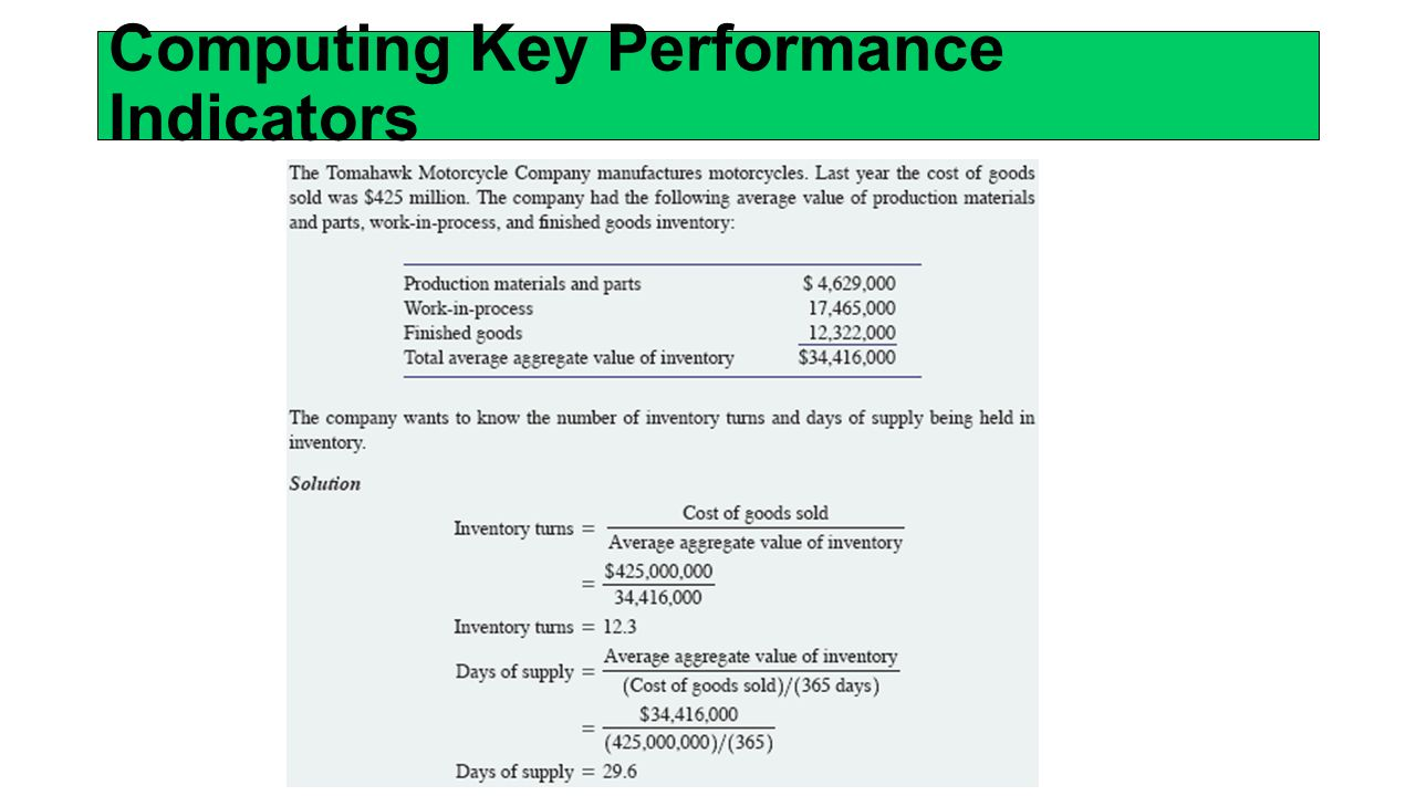 Supply Chain Key Performance Indicators – KPI