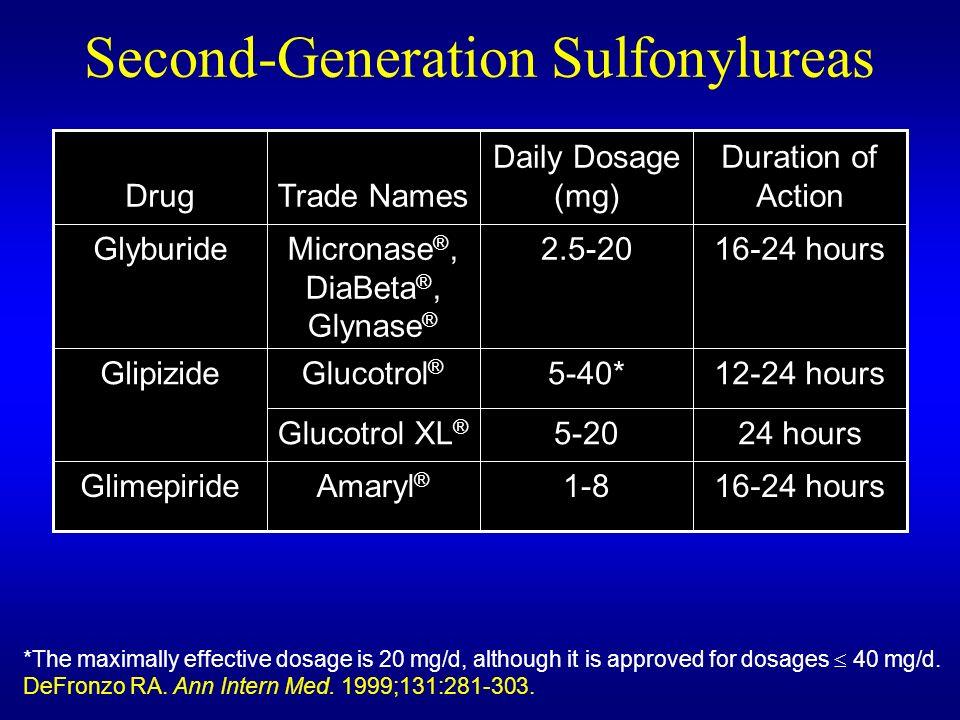 allegra 180 mg dosage