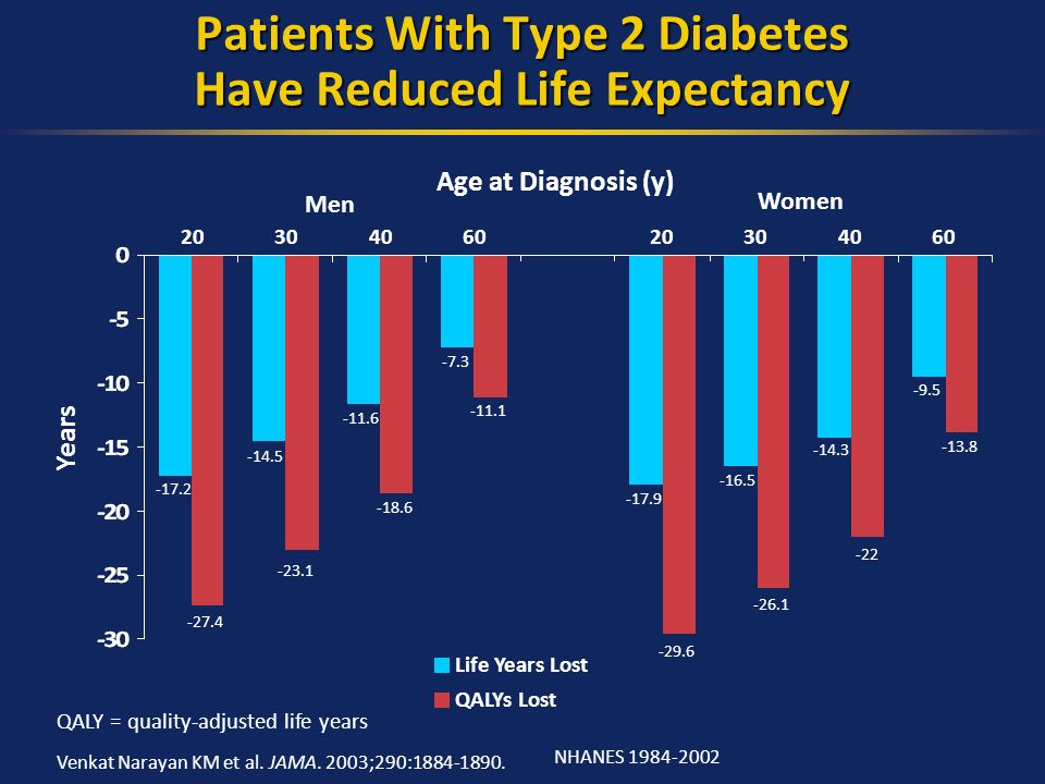 type 2 diabetes life expectancy 28 images type 1 diabetes life