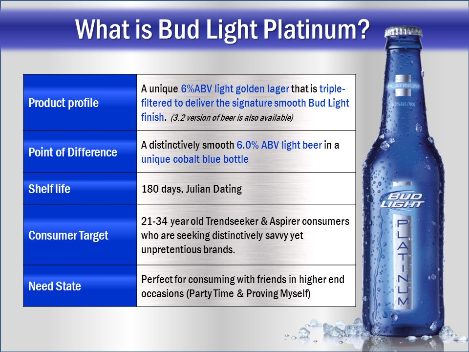 What Is Bud Light Platinum