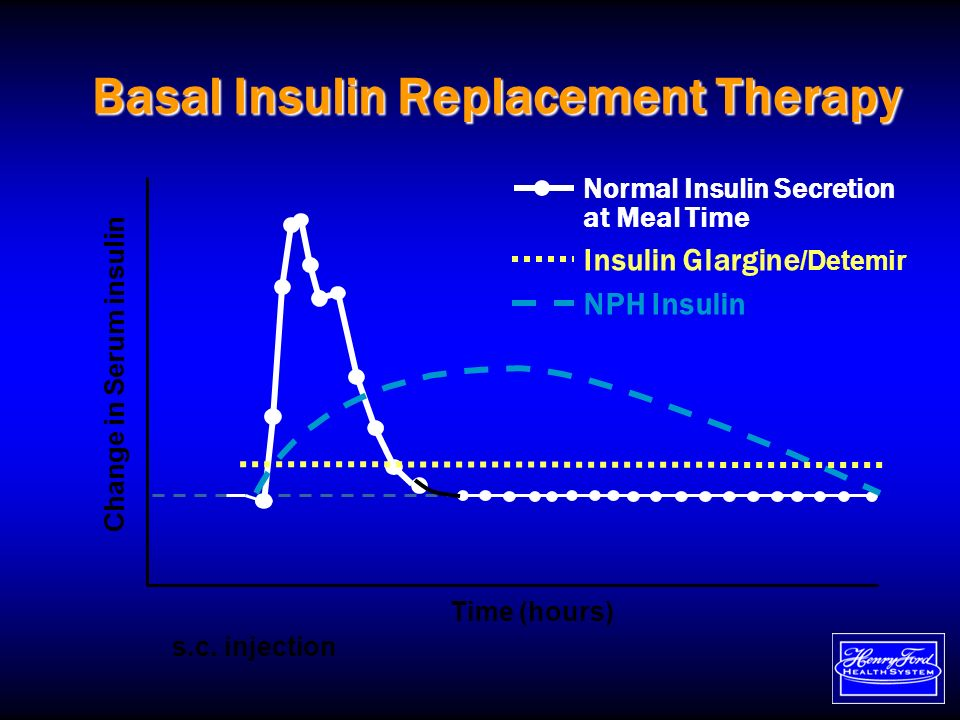 demystifying insulin the science and the art ppt download. Black Bedroom Furniture Sets. Home Design Ideas