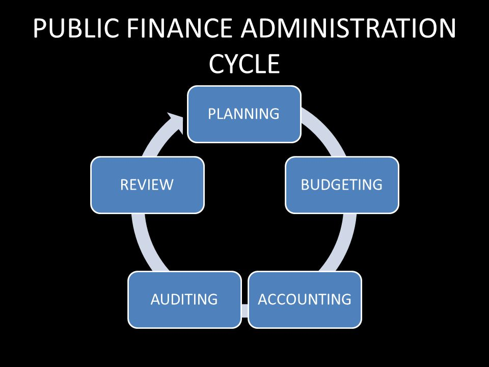 PUBLIC FINANCE ADMINISTRATION CYCLE