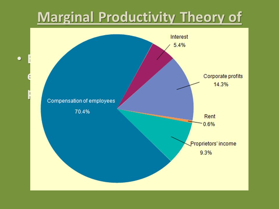 value theory and product Marx's theory of surplus value  the money form of the social surplus product or,  , karl marx, pointed out.