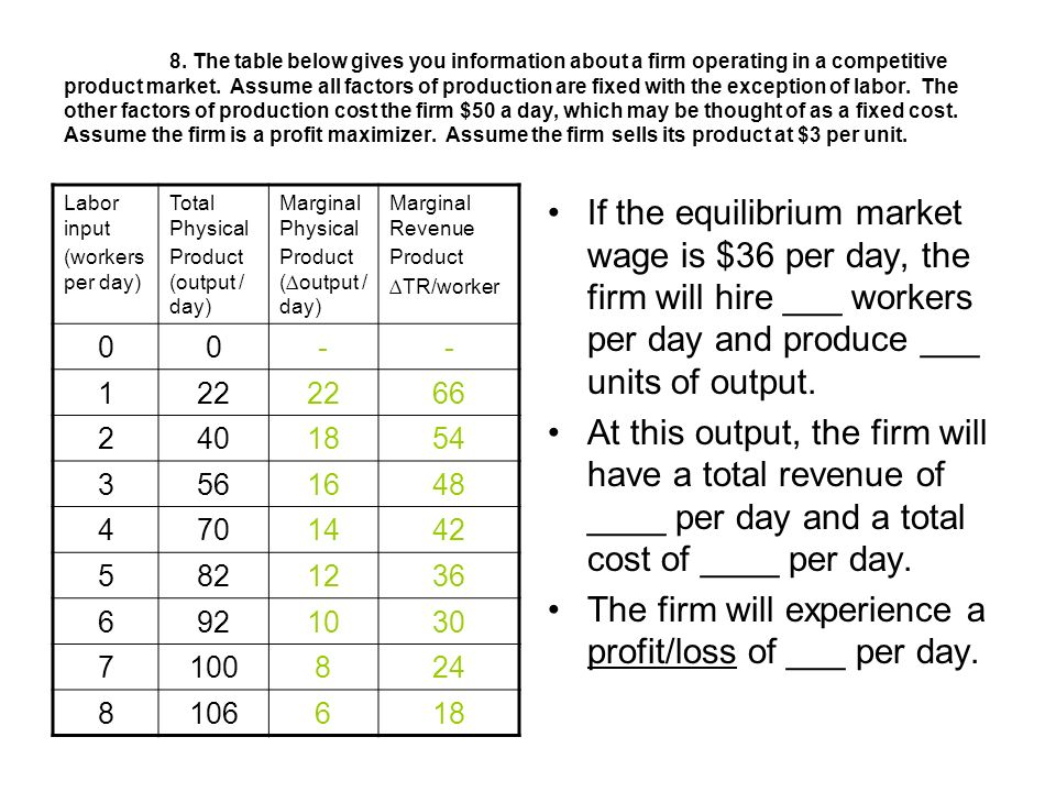 The firm will experience a profit/loss of ___ per day.