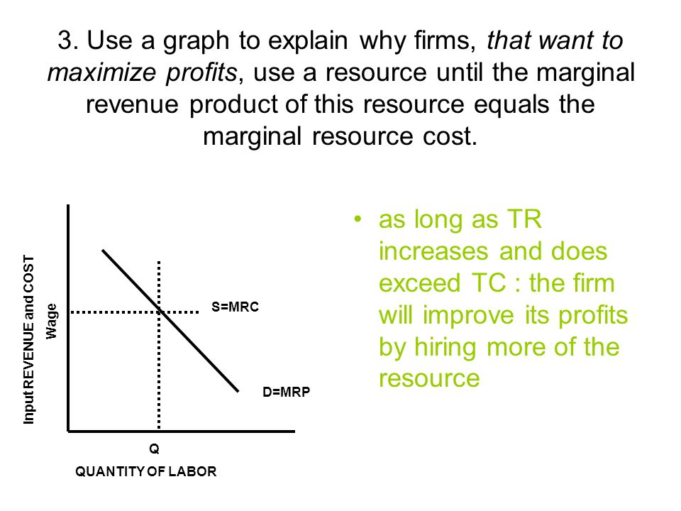 3. Use a graph to explain why firms, that want to maximize profits, use a resource until the marginal revenue product of this resource equals the marginal resource cost.