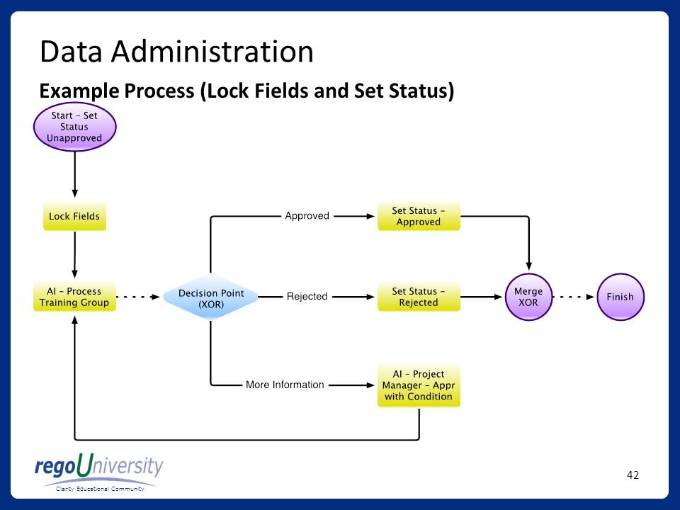 Data Administration Example Process (Lock Fields and Set Status)