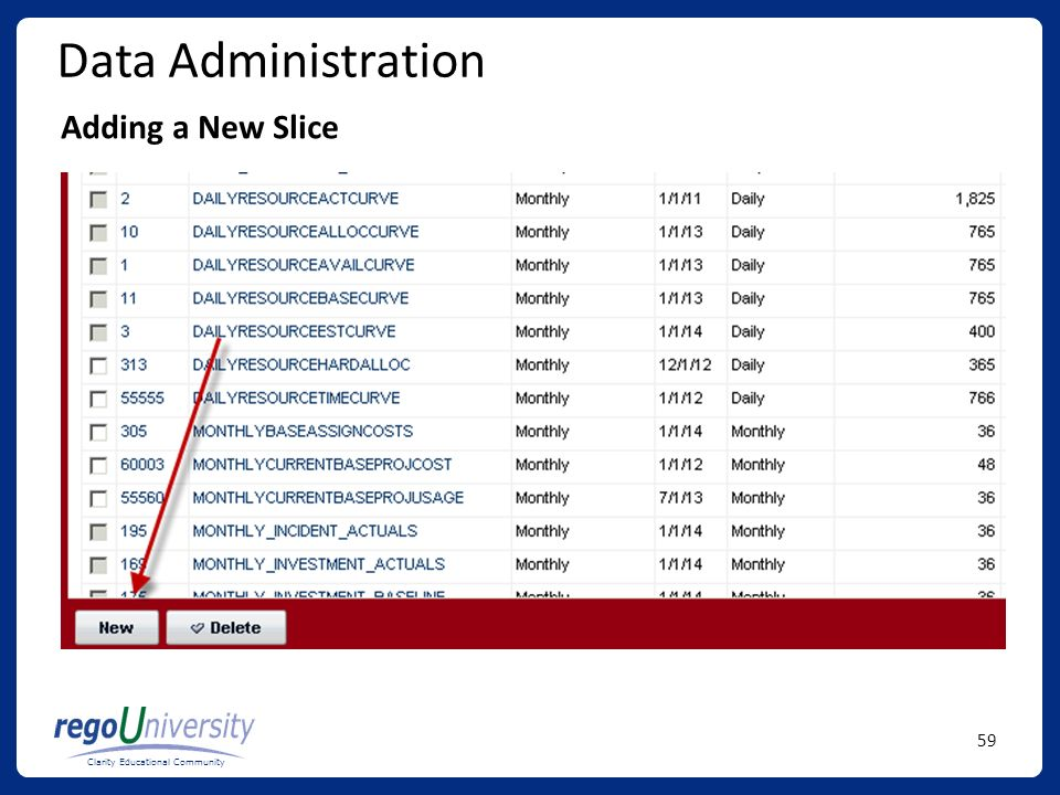 Data Administration Adding a New Slice