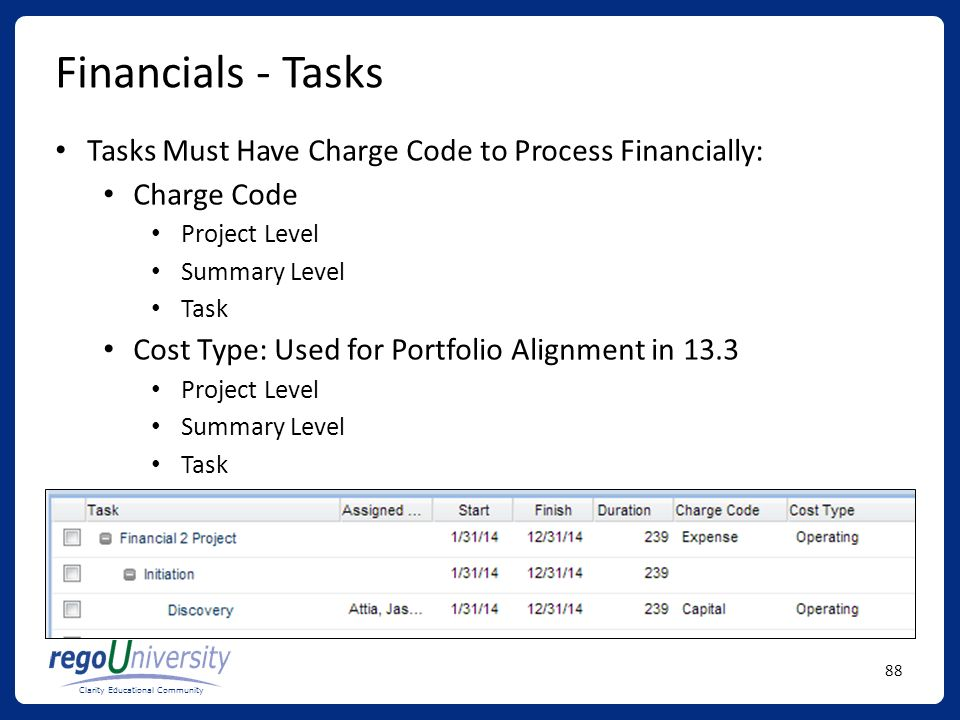 Financials - Tasks Tasks Must Have Charge Code to Process Financially: