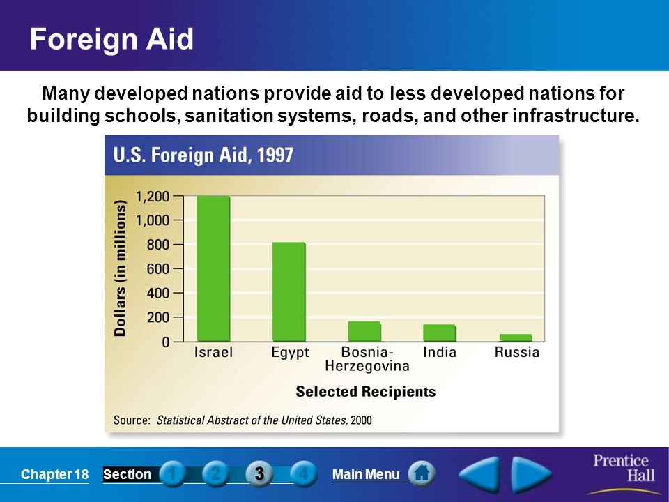 Foreign Aid Many developed nations provide aid to less developed nations for building schools, sanitation systems, roads, and other infrastructure.