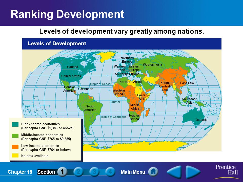 Levels of development vary greatly among nations.