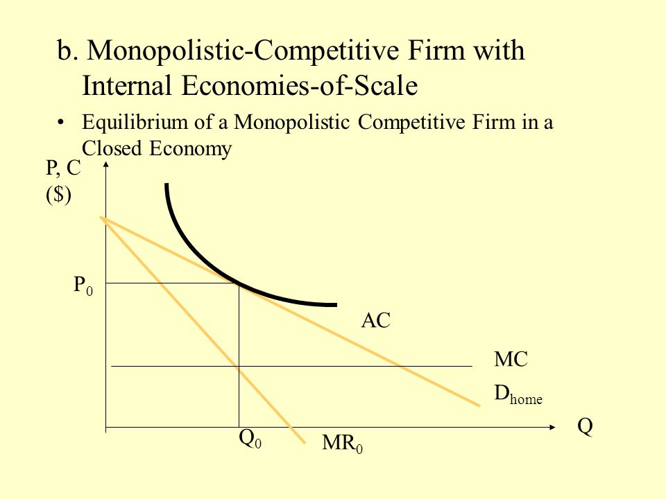 economics and competitive firm Why is competition important for growth while anti-competitive conduct by firms is an obvious cause competition to encourage economic growth and.