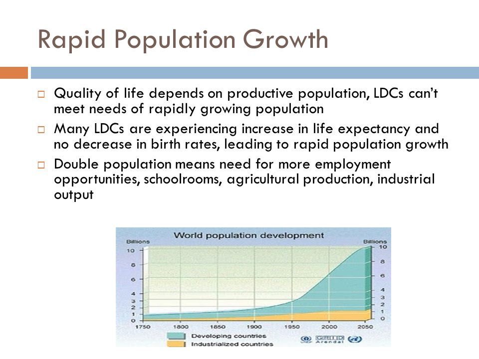 population growth essay in english Looking for help with writing an essay on population growth we'll help you calculate the population growth and write the best paper on it.