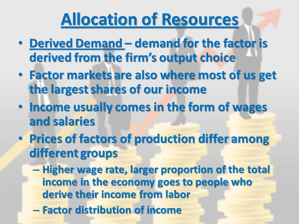 the factors of production and their The factors of production quiz 20 questions quiz show all questions a factor of production is used in the production of things that are useful used in the production of goods and services used in the production of goods used in.