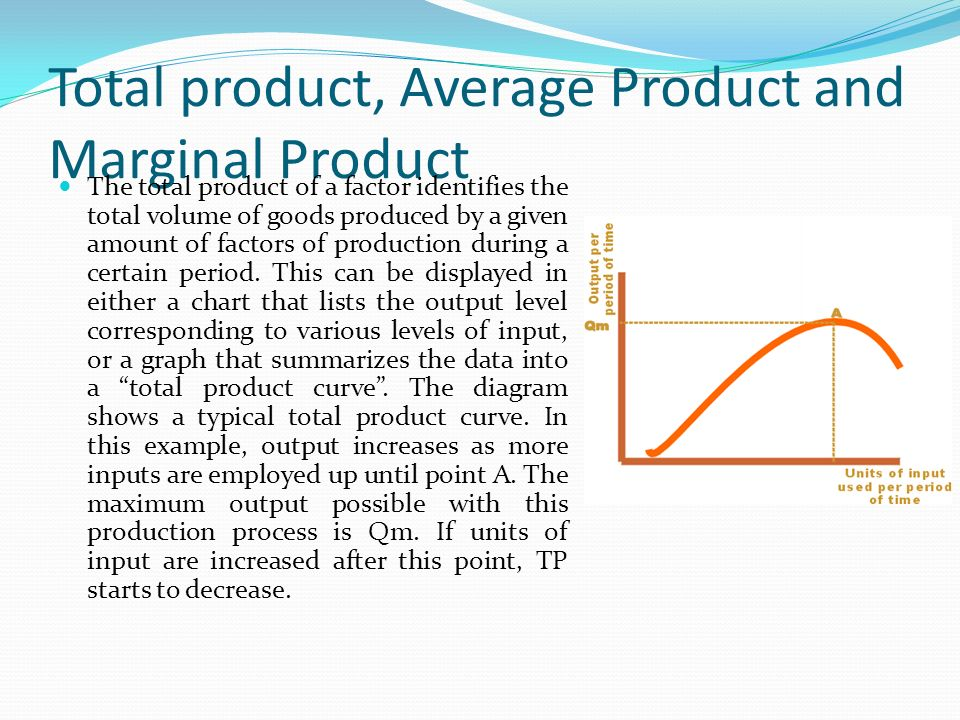 the total product curve shows relationship between