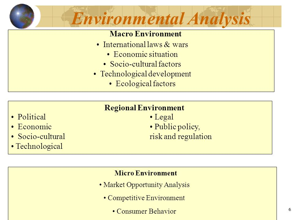 an analysis of the politico legal environment of sears Legal factors analysis is integral part of every strategic analysis method including pest analysis, steep analysis, pestel, pestle and other derivatives of strategic business environment analysis it should be noted, that legal environment is constantly changing, laws are not set in stone and may change according to political and international.