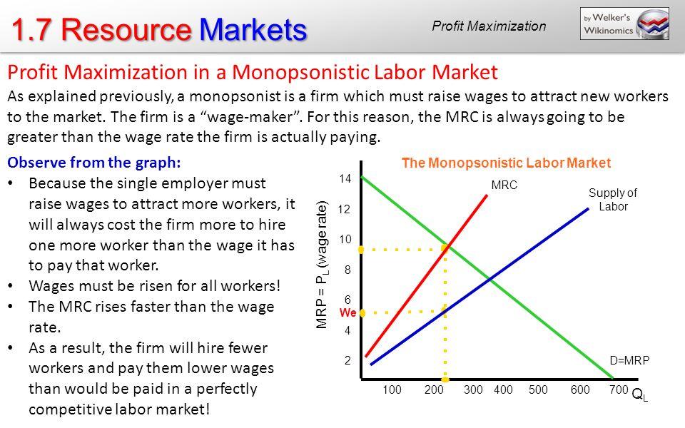 The Monopsonistic Labor Market