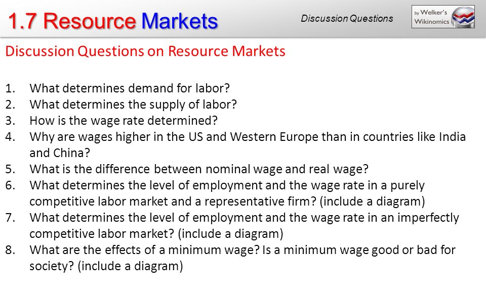 1.7 Resource Markets Discussion Questions on Resource Markets