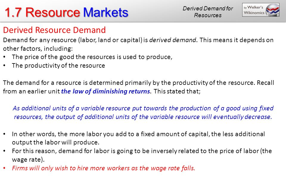 Derived Demand for Resources