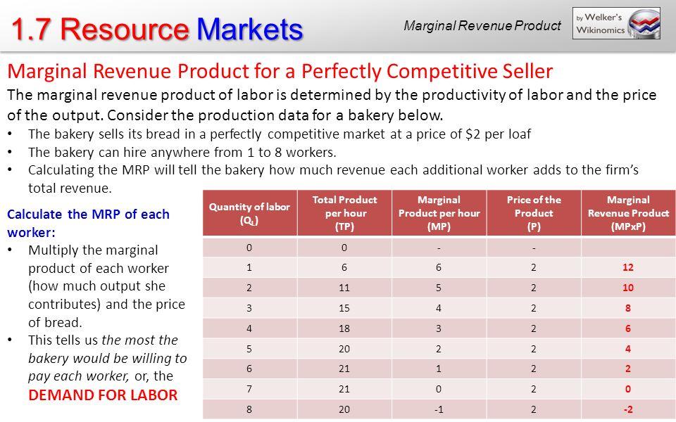 Marginal Product per hour Marginal Revenue Product (MPxP)