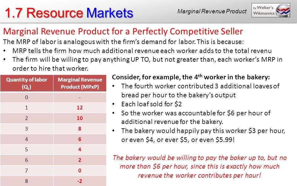Marginal Revenue Product (MPxP)