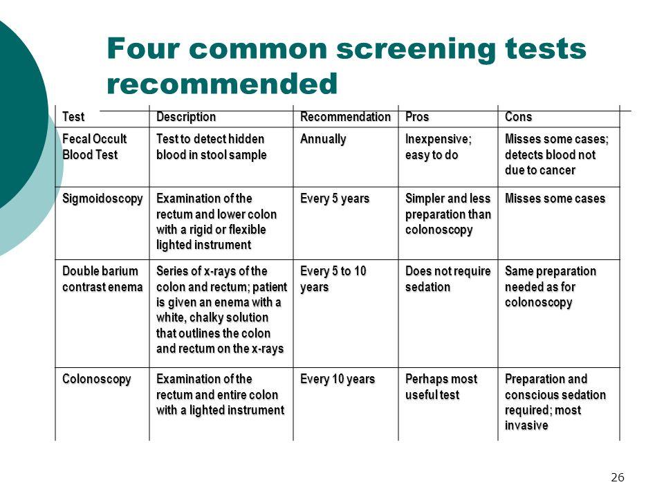 Gastroenterology Tests For Alcoholism Ppt Video Online