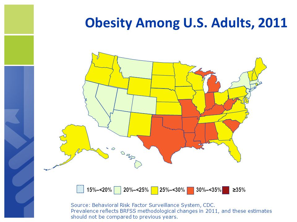 Obesity Among U.S. Adults, 2011