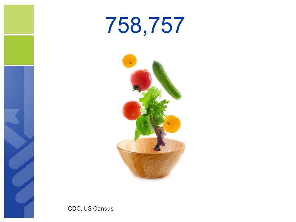 758,757 ME adults do not eat at least five fr/veg per day CDC, US Census