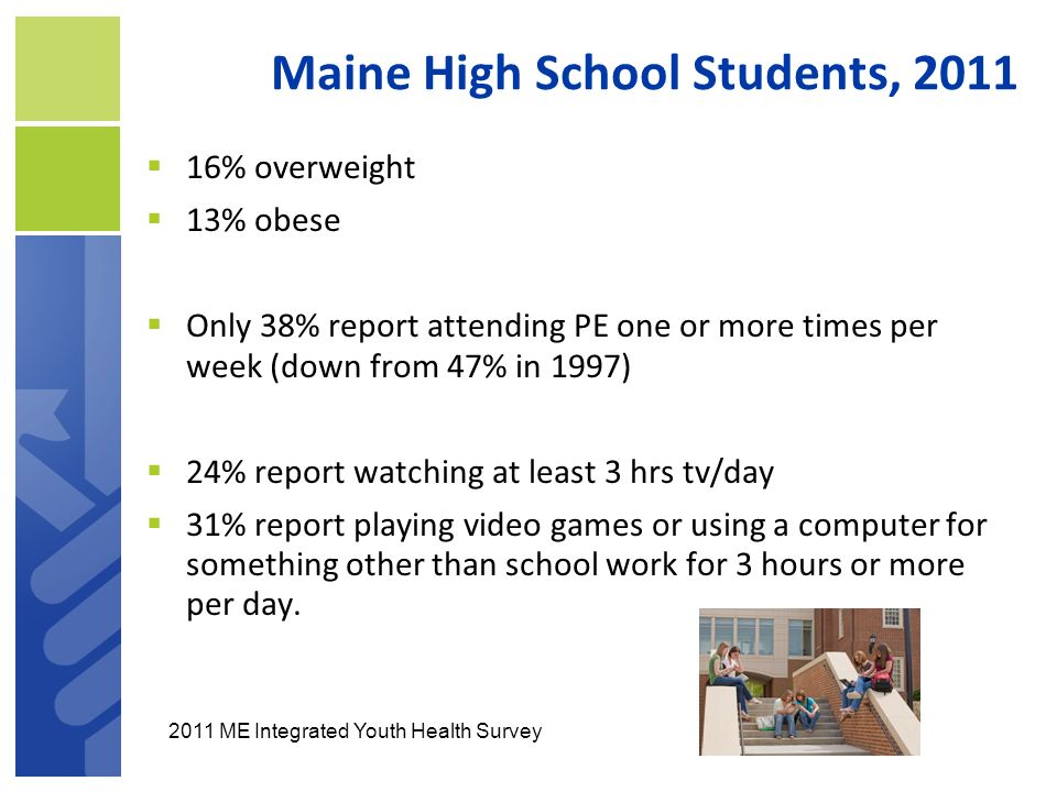 Maine High School Students, 2011