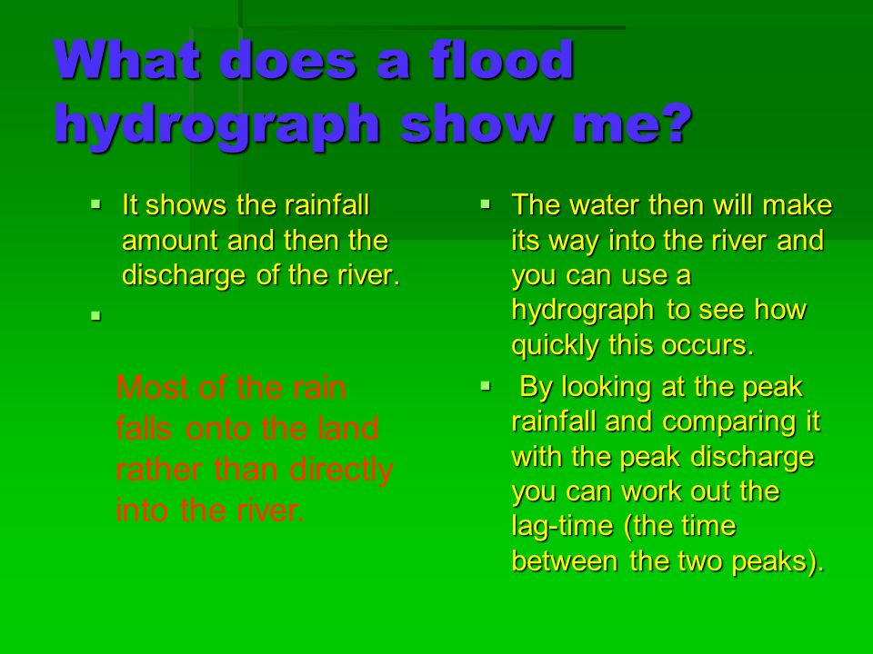 What does a flood hydrograph show me