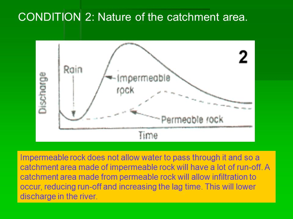 CONDITION 2: Nature of the catchment area.