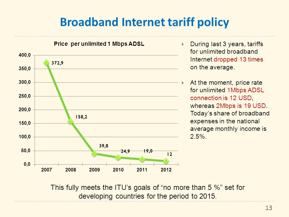 Broadband Internet tariff policy