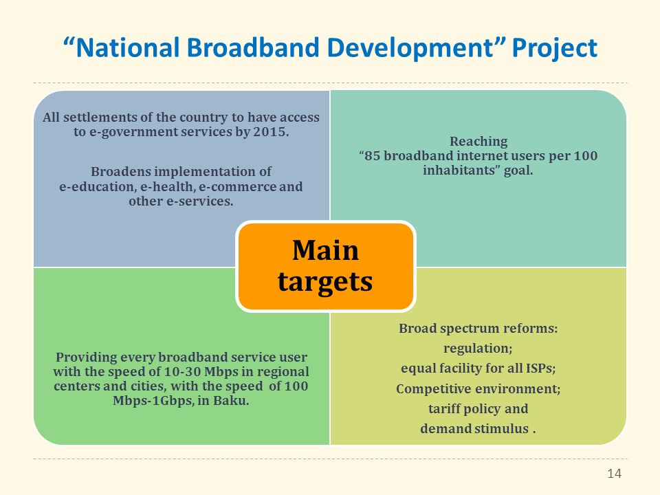 National Broadband Development Project