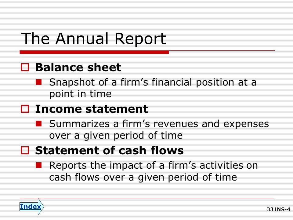 financial management i review