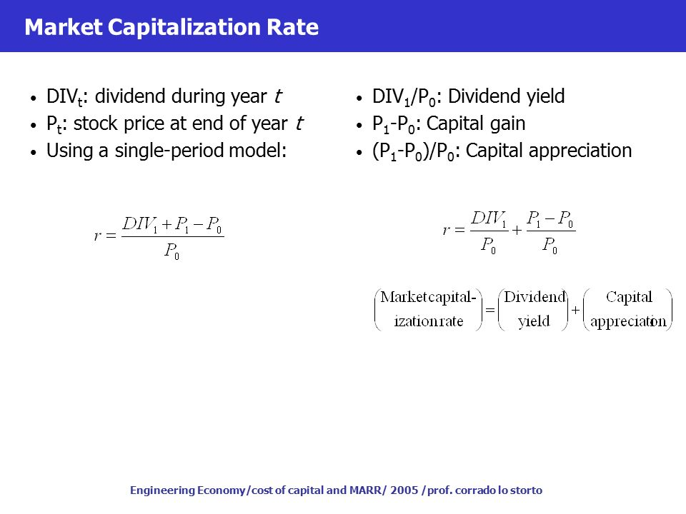 market efficiency and capitalisation In the market capitalization weighted portfolios in this paper we review the  reasoning behind the efficiency of the market portfolio, and its flaws.