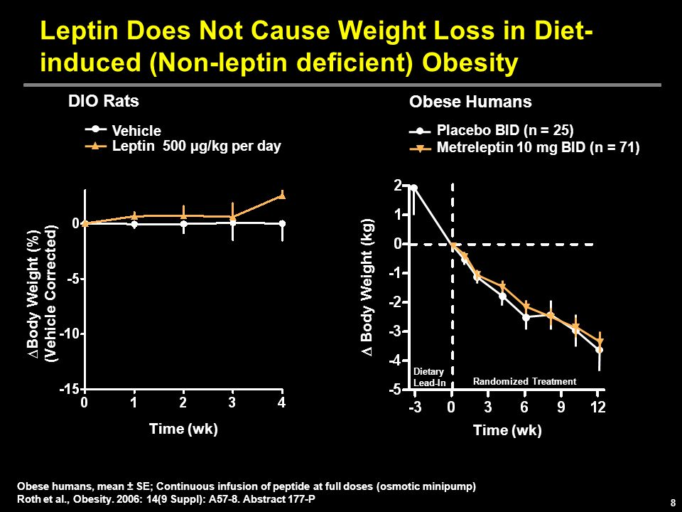 Revisiting the Therapeutic Potential of Leptin - ppt video