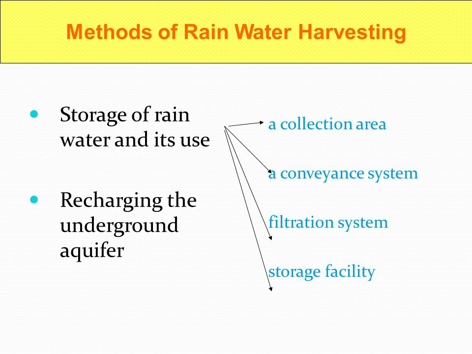 Rooftop Rainwater Harvesting For Recharging Shallow
