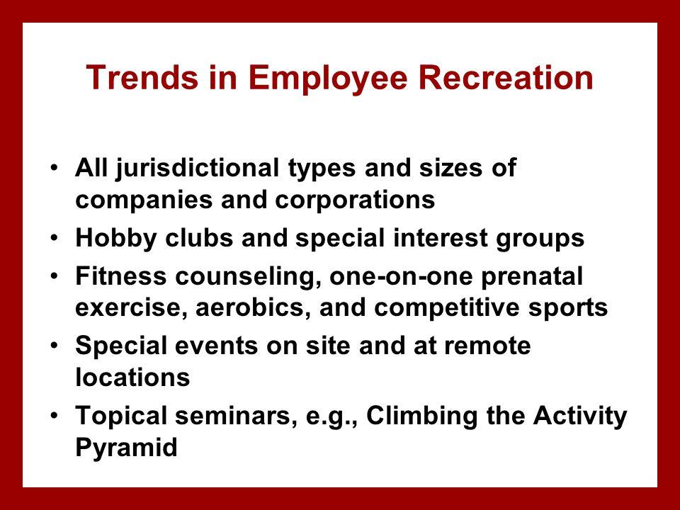 Trends in Employee Recreation