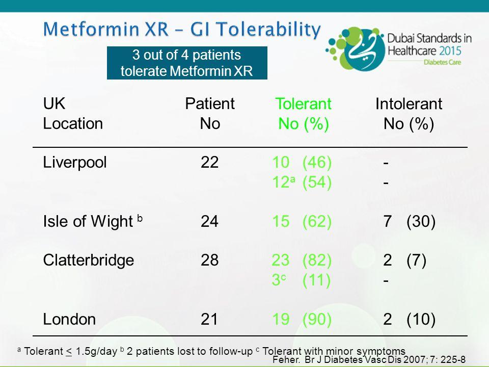 Glucophage Xr Free Trial