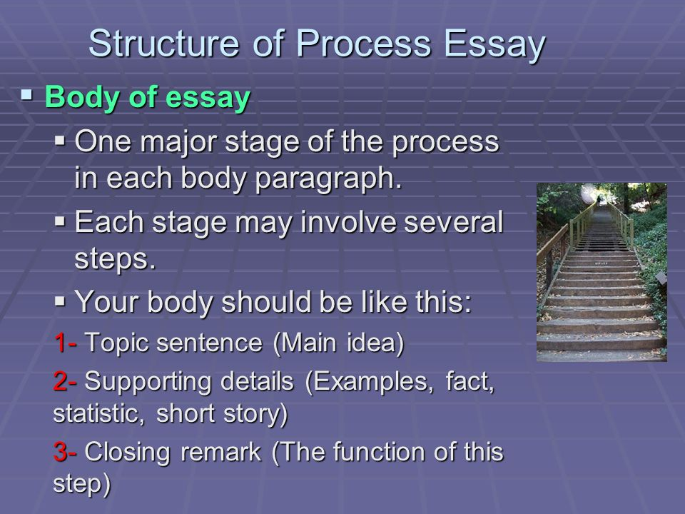 simple process essay Following this process is the easiest way to draft a successful essay a quote, or a simple summary of your topic 7 tips on writing an effective essay.