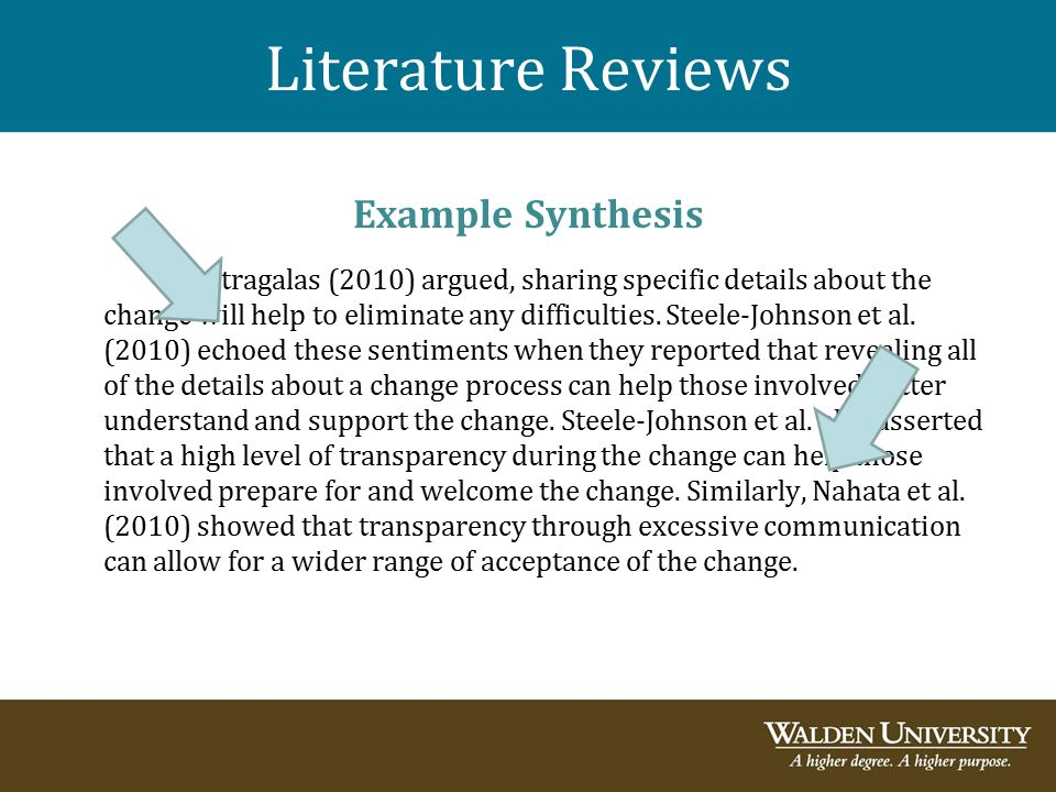 literature report Literature review template definition: a literature review is an objective, critical summary of published research literature relevant to a.