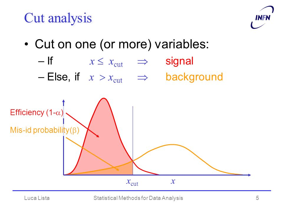 statistical analysis of 5 microeconomics variables Consider one distinction between macroeconomics and microeconomics through the way  focusing on variables and data at the  a question under supply analysis.