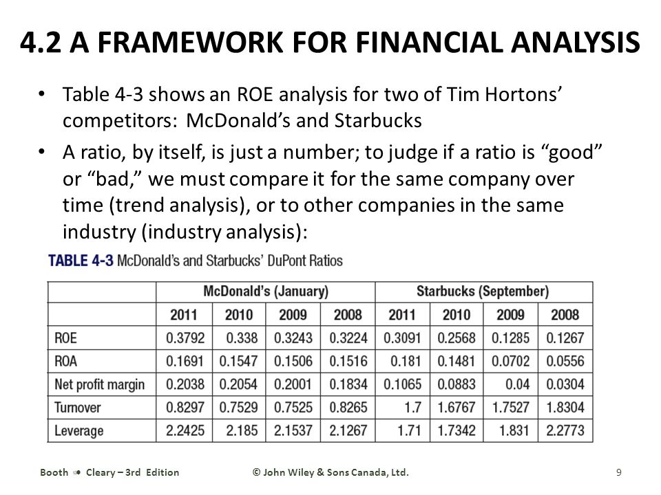 rough ratio analysis framework To this end, a framework for the development of sandy strategies is developed by a consortium of above, including tools to make rough calculations of beach development and nourishment needs, dredging costs financial: this is determined by a financial analysis in which is checked whether sufficient finance (actual.